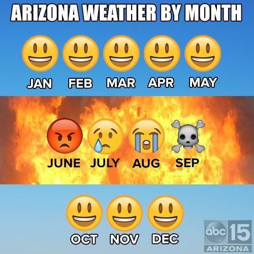 Arizona Weather by Month best arizona summer memes