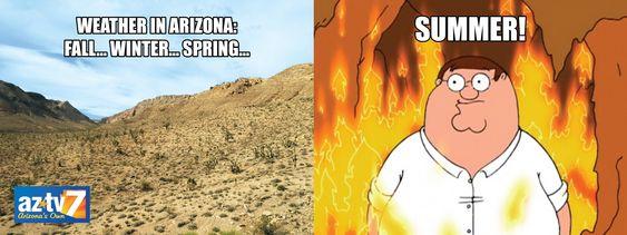 Weather in AZ