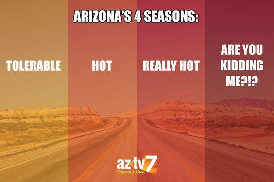 Four Seasons in Arizona